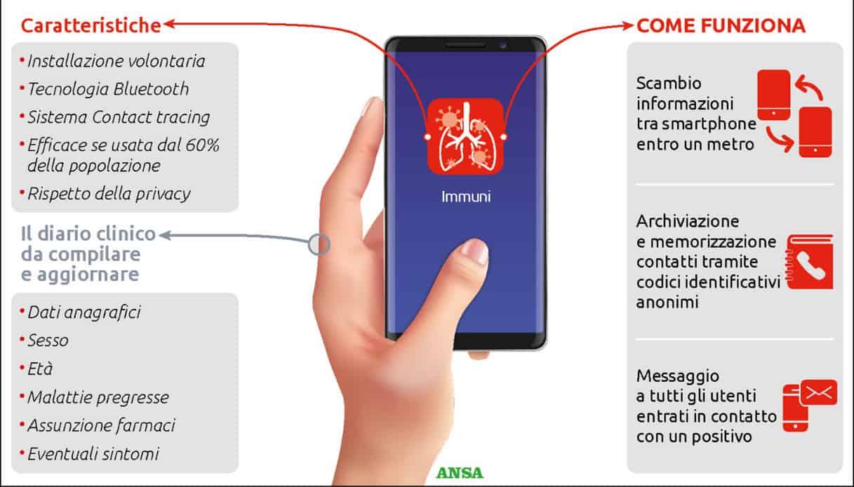 Immuni e Android, quali smartphone si possono usare