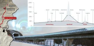 svizzera milano galleria monte ceneri 2020