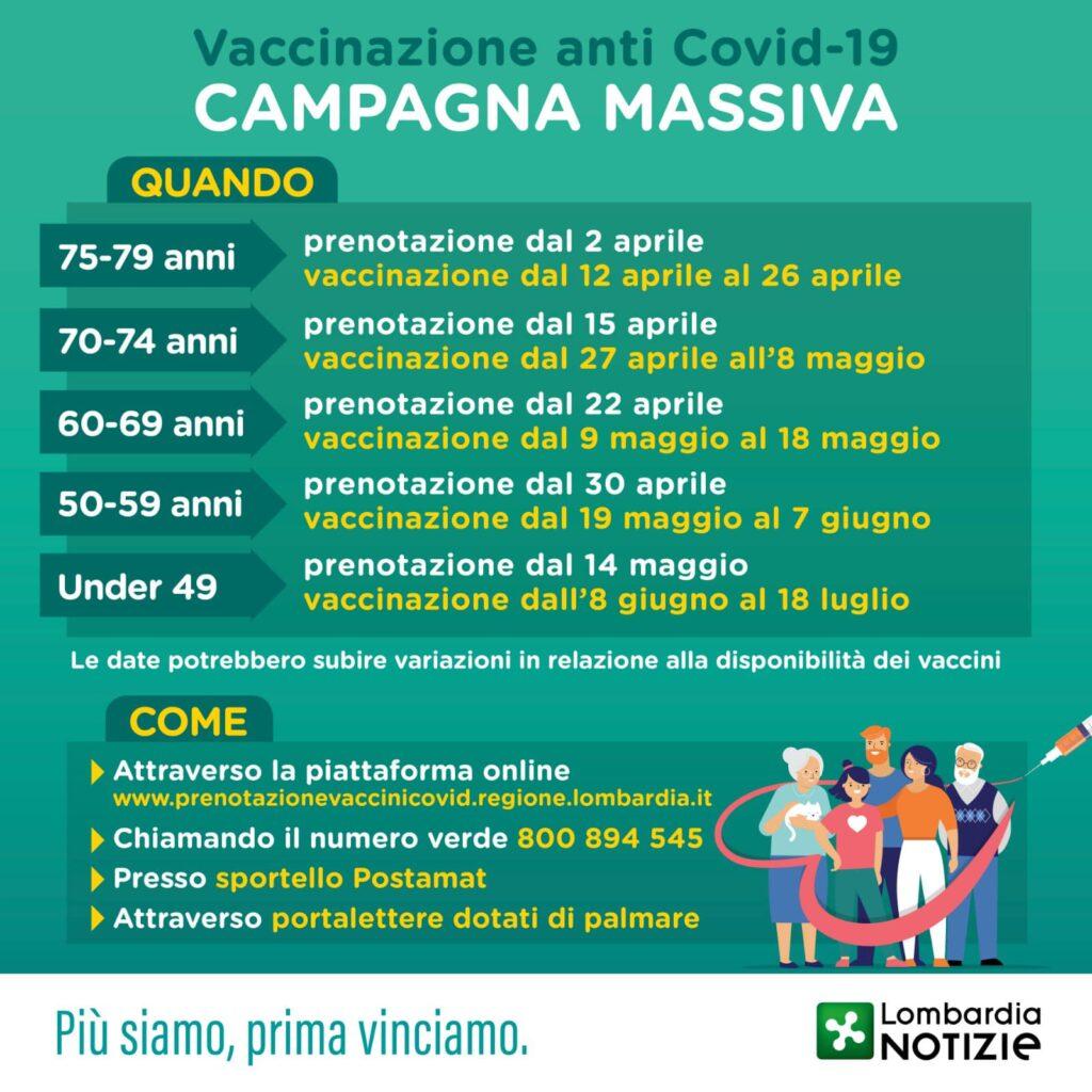 vaccinazione lombardia campagna massiva